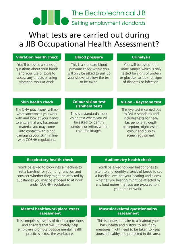 What Are Occupational Health Assessments