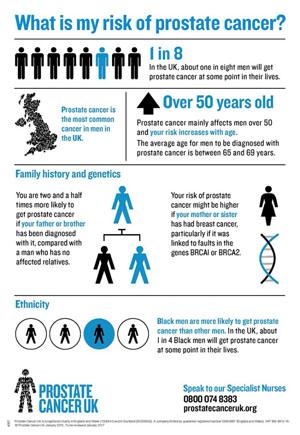prostate cancer uk study days